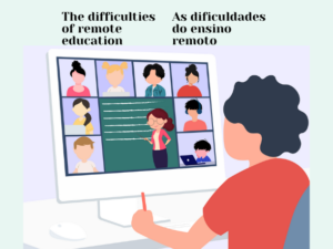 The difficulties of remote education